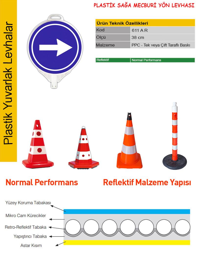 trafik işaretleri sağa mecburi yön