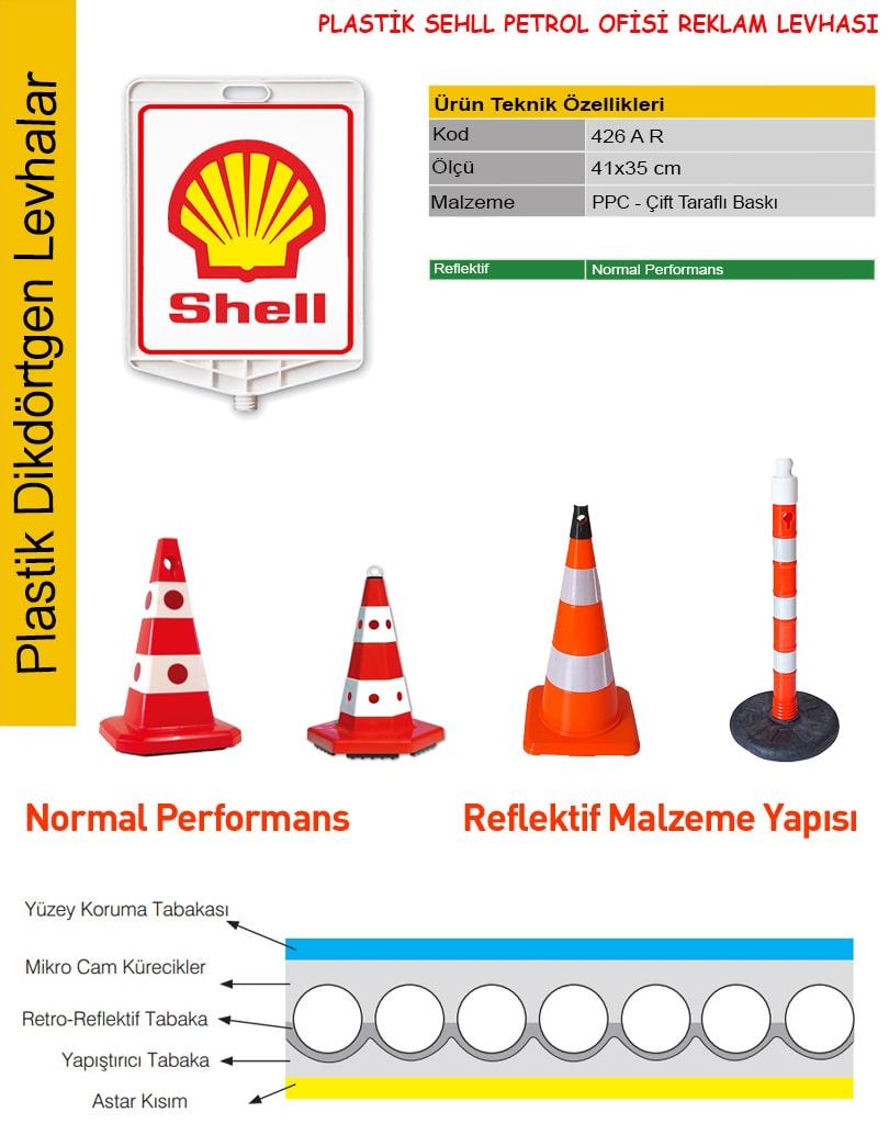 shell tabela