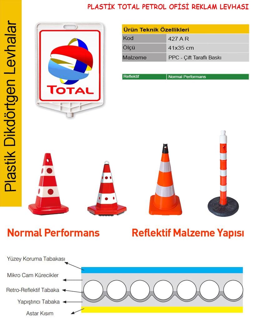 total petrol ofisi