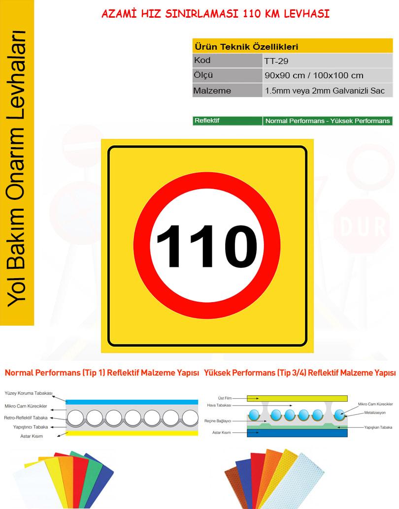 hız sınırı tabelası
